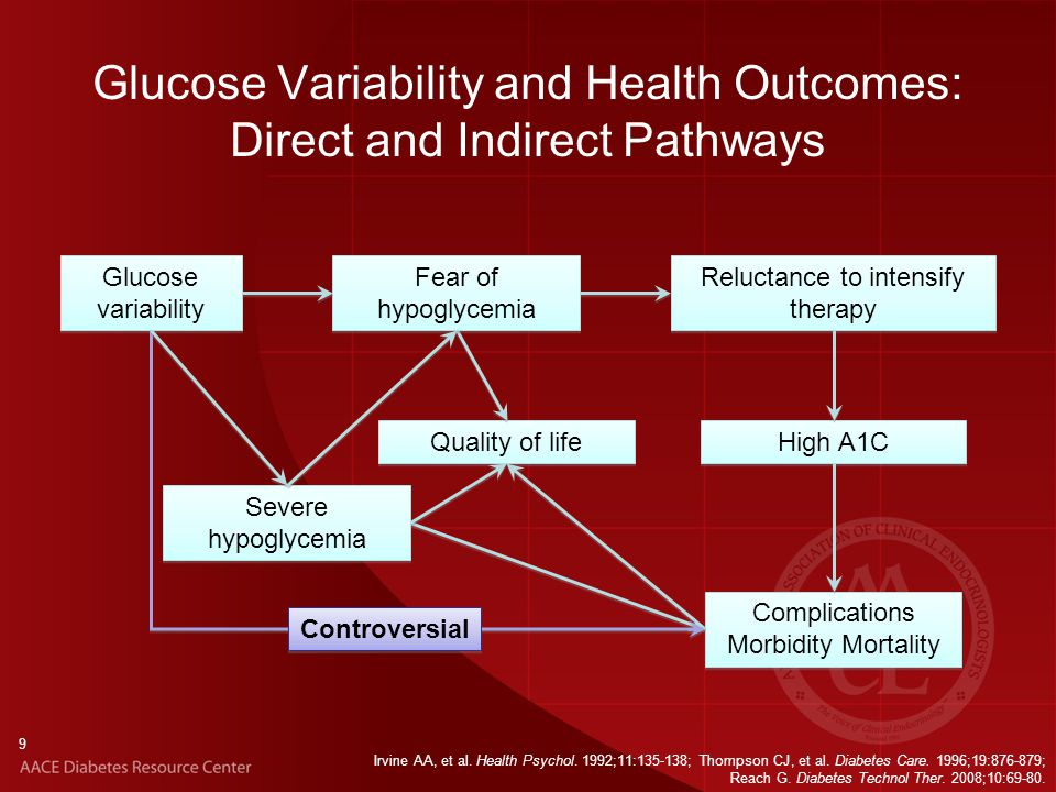9 Glucose Variability and Health Outcomes: Direct and Indirect Pathways Irvine AA, et al.