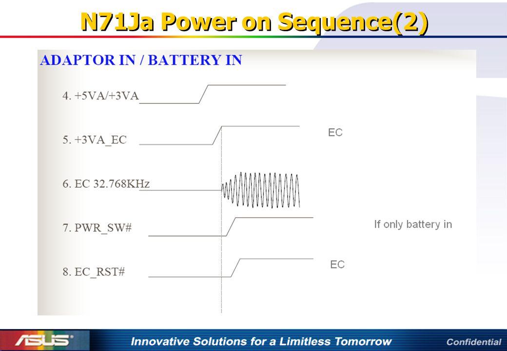 N71Ja Power on Sequence(2)