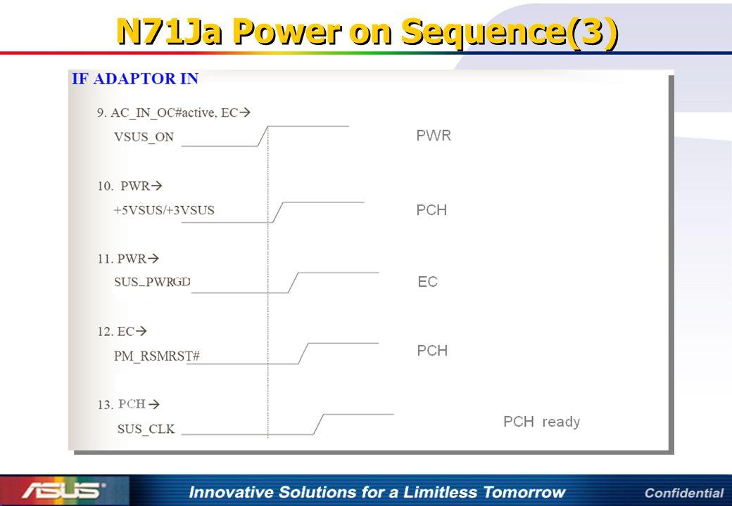 N71Ja Power on Sequence(3)
