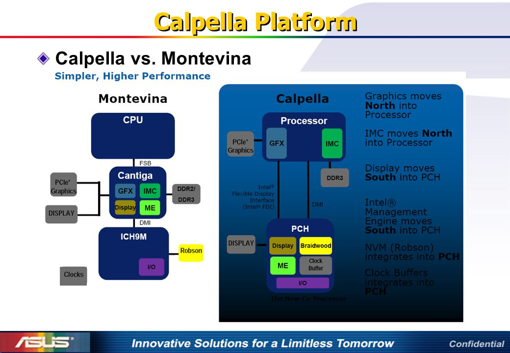 Calpella Platform Calpella vs. Montevina
