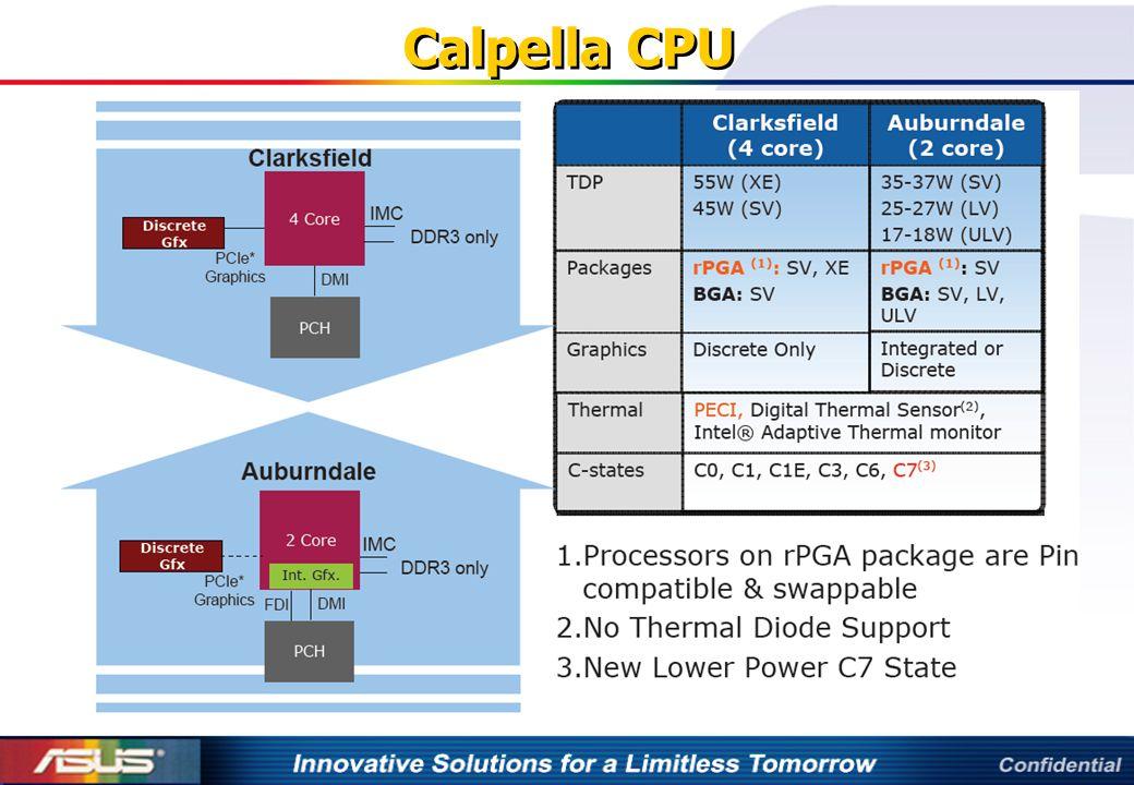 Calpella CPU