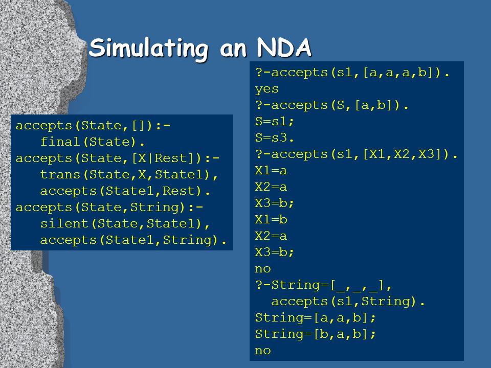 Simulating an NDA accepts(State,[]):- final(State).