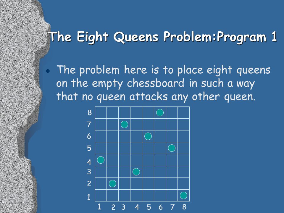 The Eight Queens Problem:Program 1 l The problem here is to place eight queens on the empty chessboard in such a way that no queen attacks any other queen.