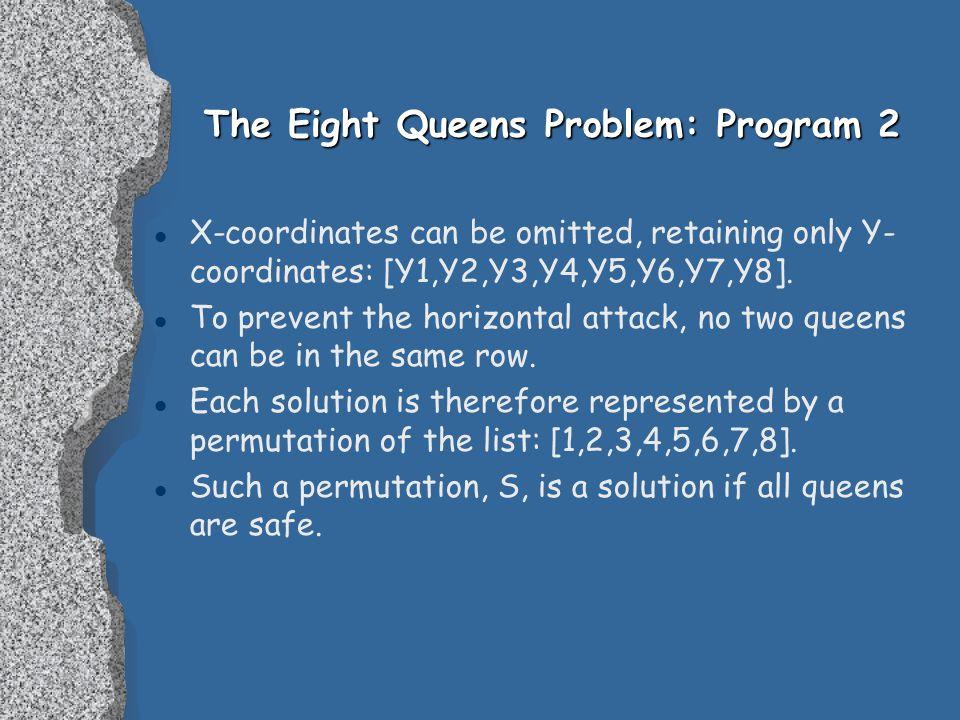 The Eight Queens Problem: Program 2 l X-coordinates can be omitted, retaining only Y- coordinates: [Y1,Y2,Y3,Y4,Y5,Y6,Y7,Y8].