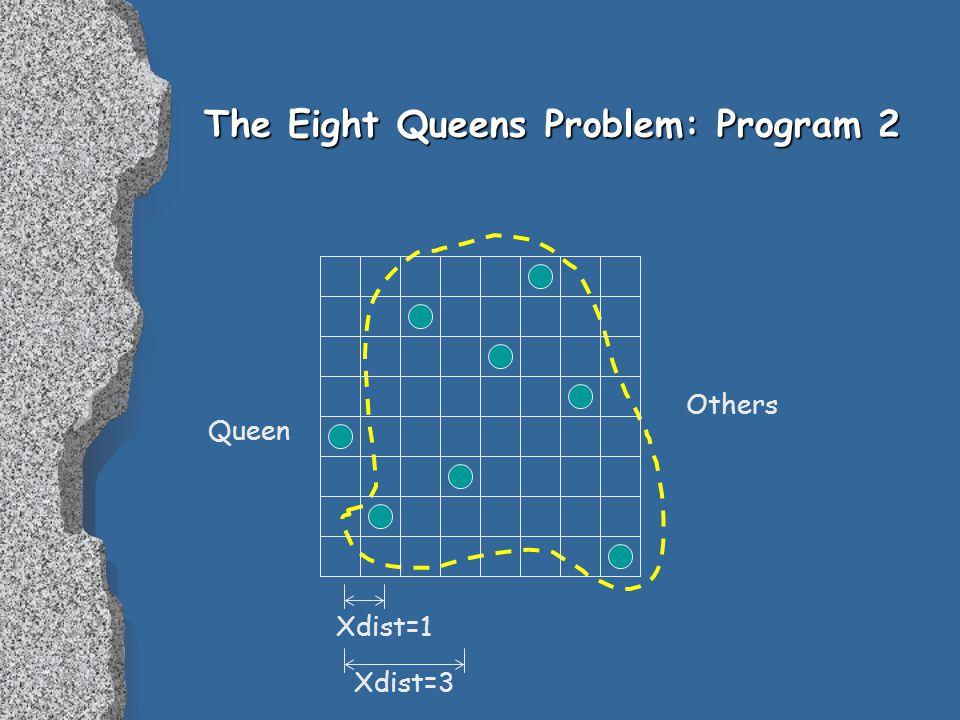 The Eight Queens Problem: Program 2 Queen Others Xdist=1 Xdist=3