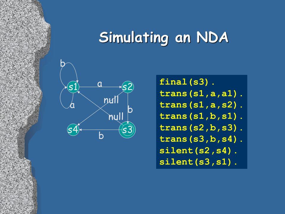 Simulating an NDA s1s2 s4s3 b a a b b null final(s3).