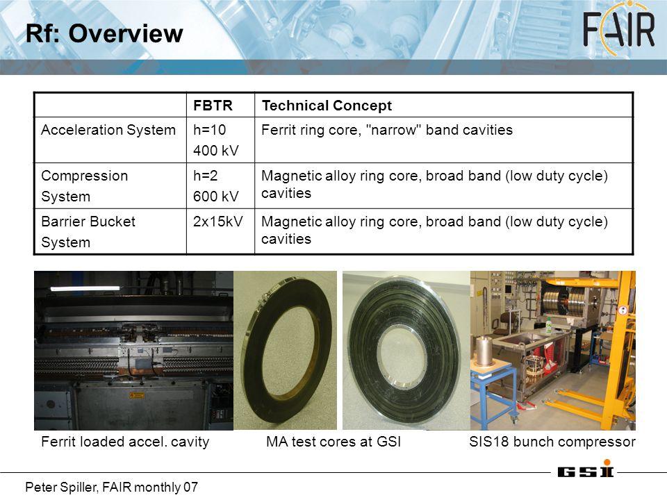 Peter Spiller, FAIR monthly 07 Rf: Overview FBTRTechnical Concept Acceleration Systemh=10 400 kV Ferrit ring core,