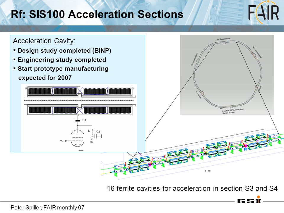 Peter Spiller, FAIR monthly 07 Rf: SIS100 Acceleration Sections 16 ferrite cavities for acceleration in section S3 and S4 Acceleration Cavity:  Desig