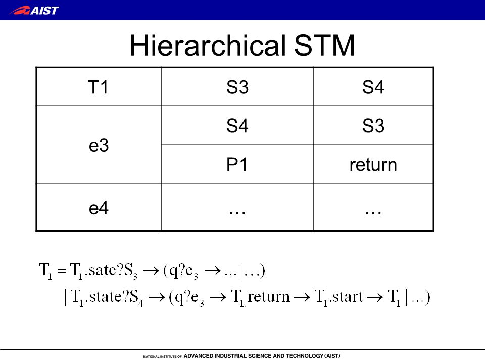 Hierarchical STM T1S3S4 e3 S4S3 P1return e4……