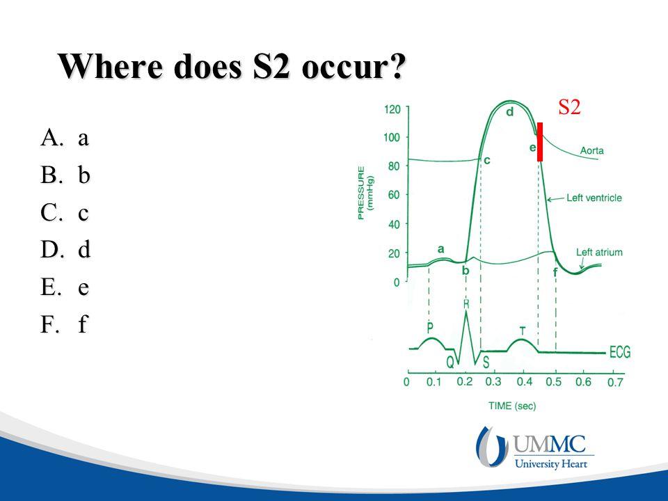 Where does S2 occur? A.a B.b C.c D.d E.e F.f S2