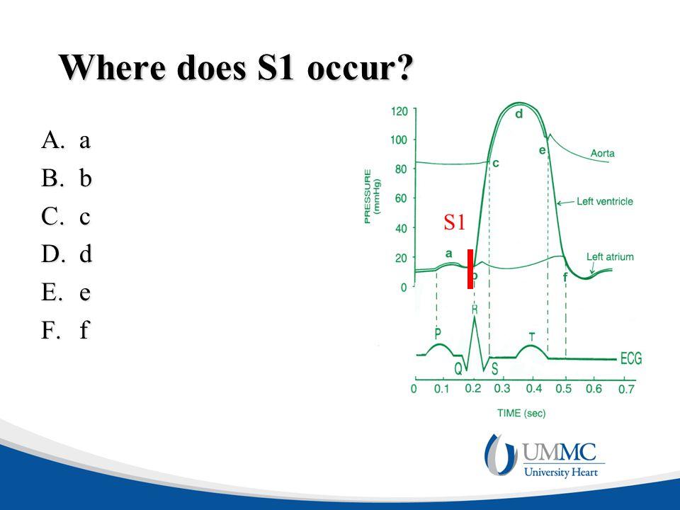 Where does S1 occur? A.a B.b C.c D.d E.e F.f S1