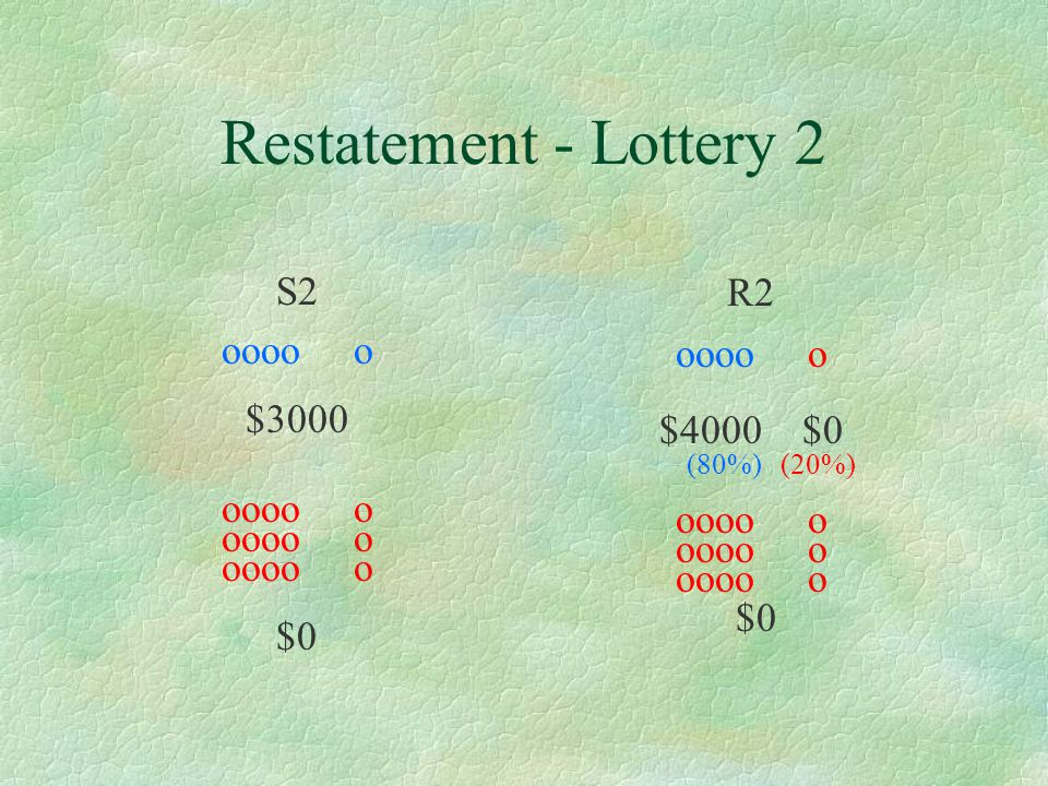 Restatement - Lottery 3 S4 oooooooooo ooooooooo $1,000,000 o $1,000,000 oooooooooo $1,000,000 R4 oooooooooo ooooooooo $1,000,000 o $0 oooooooooo $5,000,000