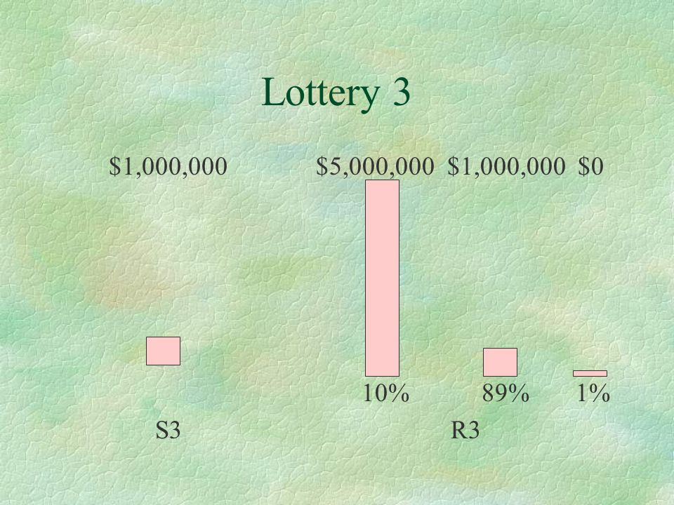 Lottery 3 $1,000,000 S3 $5,000,000 $1,000,000 $0 10% 89% 1% R3