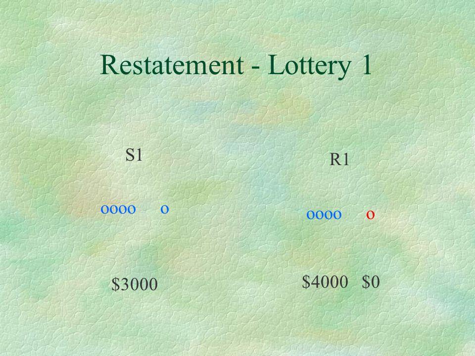 Restatement - Lottery 2 S2 oooo o $3000 oooo o $0 R2 oooo o $4000 $0 (80%) (20%) oooo o $0
