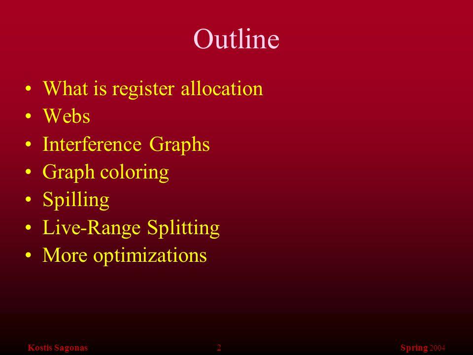 Kostis Sagonas 23 Spring 2004 Graph Coloring Example 1 Color