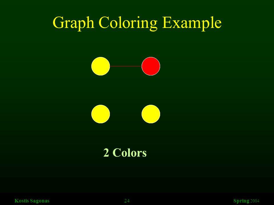 Kostis Sagonas 24 Spring 2004 Graph Coloring Example 2 Colors