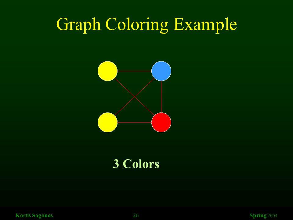 Kostis Sagonas 26 Spring 2004 Graph Coloring Example 3 Colors