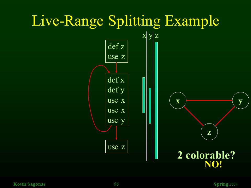 Kostis Sagonas 66 Spring 2004 Live-Range Splitting Example def z use z def x def y use x use y use z x y z xy z 2 colorable.