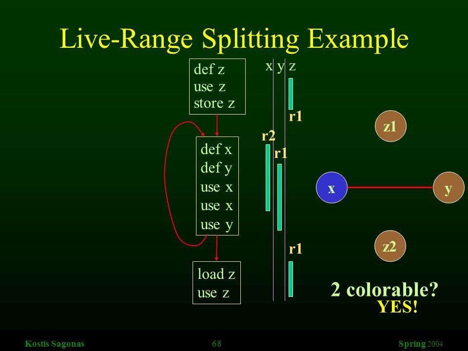 Kostis Sagonas 68 Spring 2004 Live-Range Splitting Example def z use z store z def x def y use x use y load z use z x y z r1 r2 r1 xy z2 z1 2 colorable.