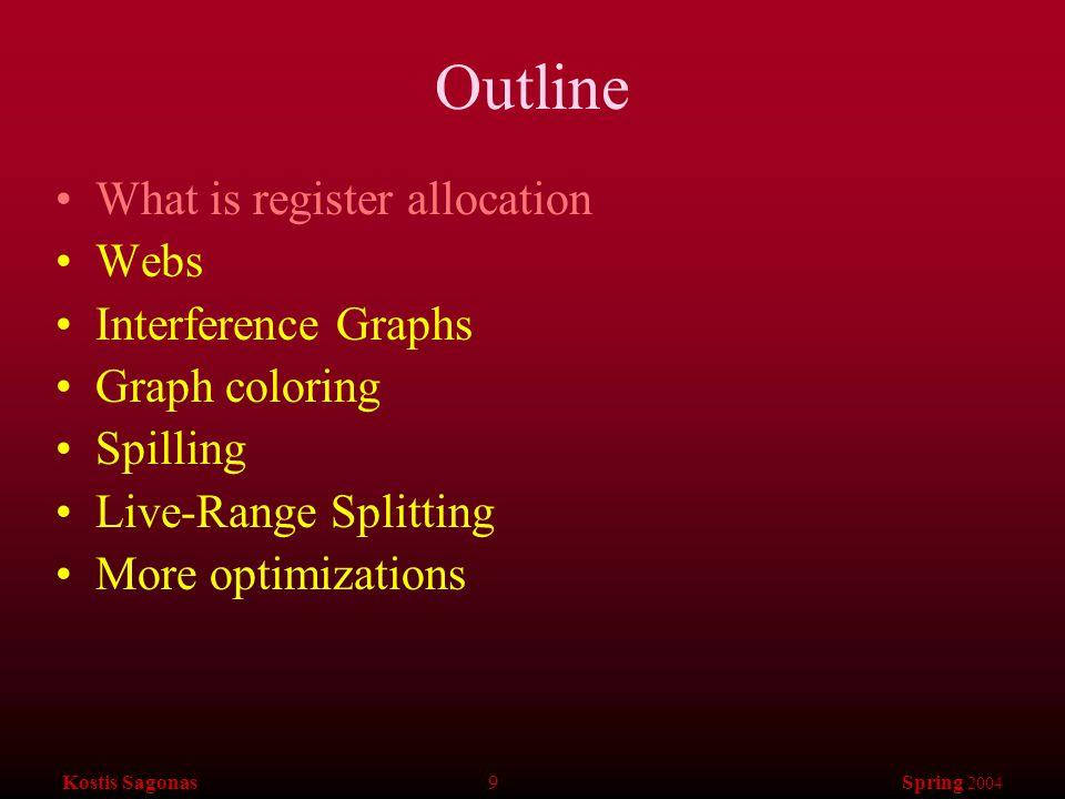 Kostis Sagonas 20 Spring 2004 Outline What is register allocation Webs Interference Graphs Graph coloring Spilling Live-Range Splitting More optimizations