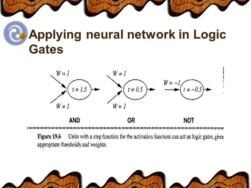 Applying neural network in Logic Gates