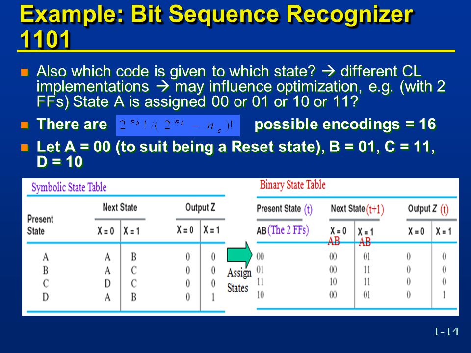 1-14 Example: Bit Sequence Recognizer 1101 n Also which code is given to which state?  different CL implementations  may influence optimization, e.g