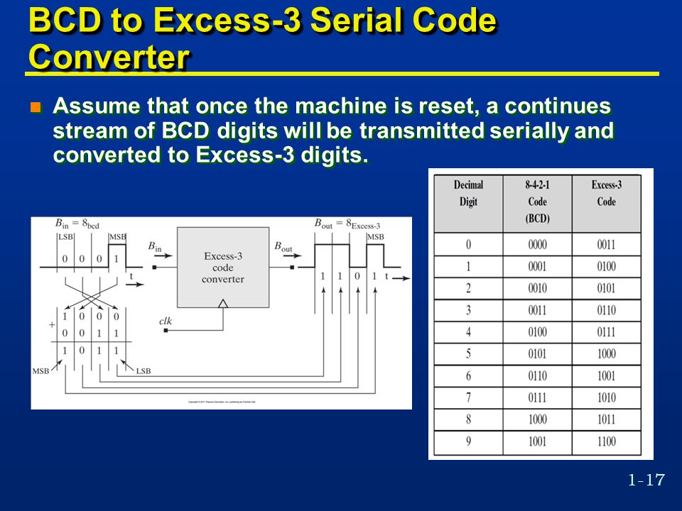 1-17 BCD to Excess-3 Serial Code Converter n Assume that once the machine is reset, a continues stream of BCD digits will be transmitted serially and