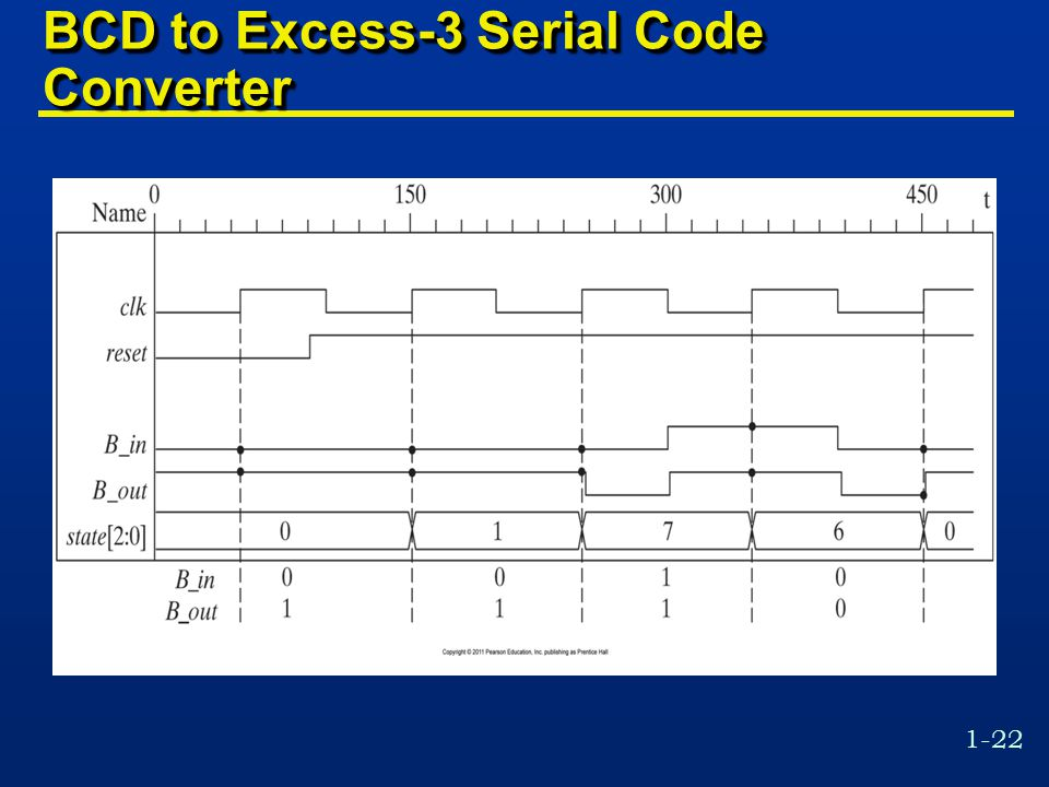 1-22 BCD to Excess-3 Serial Code Converter