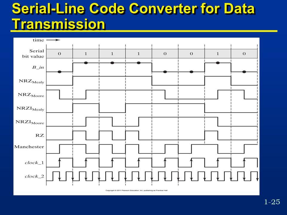 1-25 Serial-Line Code Converter for Data Transmission