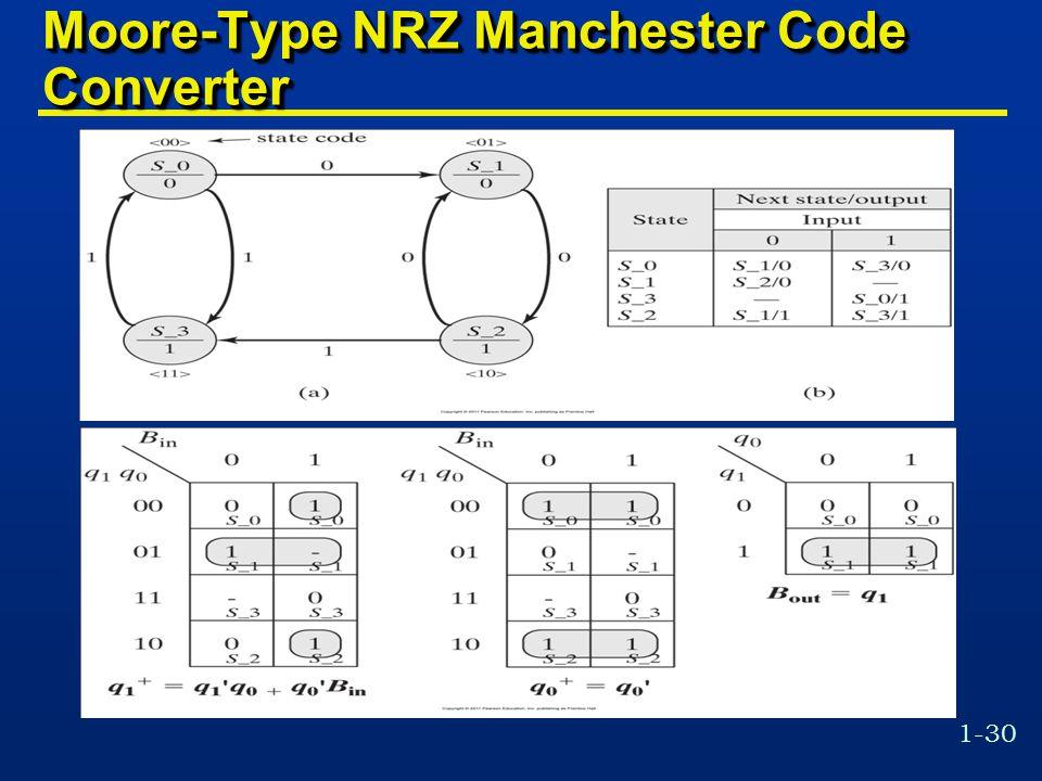 1-30 Moore-Type NRZ Manchester Code Converter