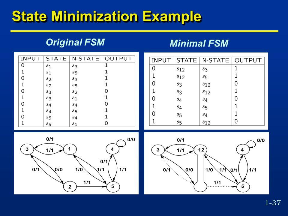 1-37 State Minimization Example Original FSM Minimal FSM
