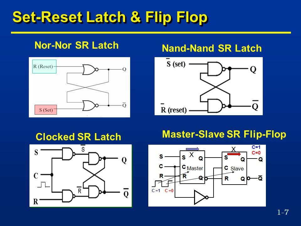1-7 Set-Reset Latch & Flip Flop Nor-Nor SR Latch Nand-Nand SR Latch Clocked SR Latch Master-Slave SR Flip-Flop