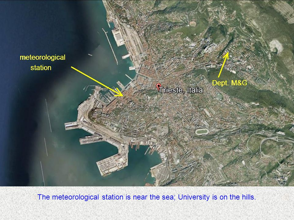 The meteorological station is on the roof of the Nautical Institute, close to the sea.