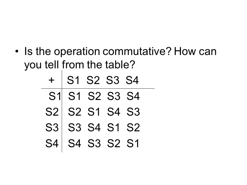 Is the operation commutative? How can you tell from the table? + S1 S2 S3 S4 S1 S1 S2 S3 S4 S2 S2 S1 S4 S3 S3 S3 S4 S1 S2 S4 S4 S3 S2 S1