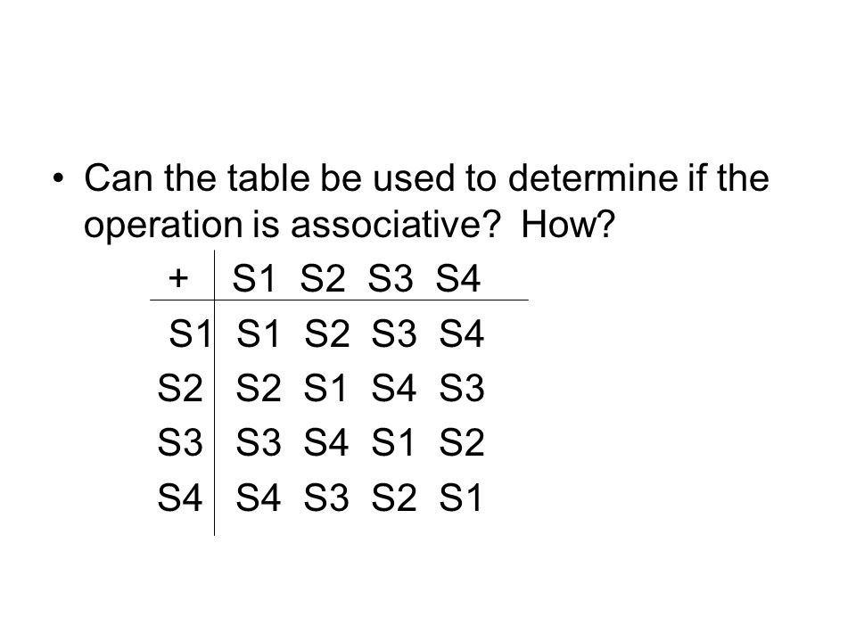 Can the table be used to determine if the operation is associative.