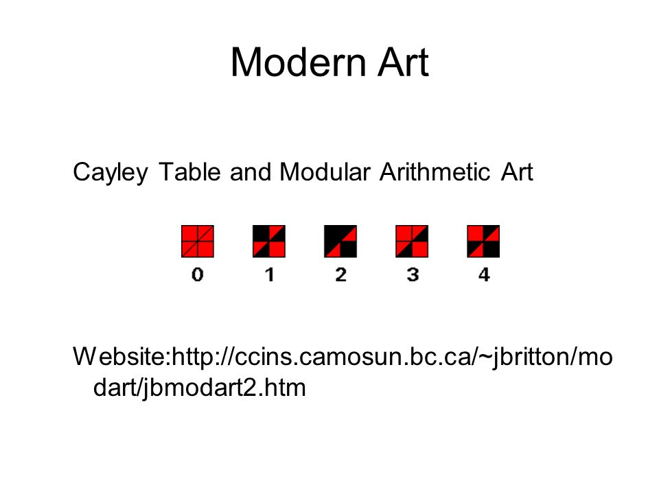 Modern Art Cayley Table and Modular Arithmetic Art Website:http://ccins.camosun.bc.ca/~jbritton/mo dart/jbmodart2.htm
