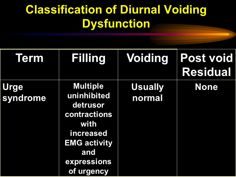 Classification of Diurnal Voiding Dysfunction TermFillingVoidingPost void Residual Urge syndrome Multiple uninhibited detrusor contractions with increased EMG activity and expressions of urgency Usually normal None