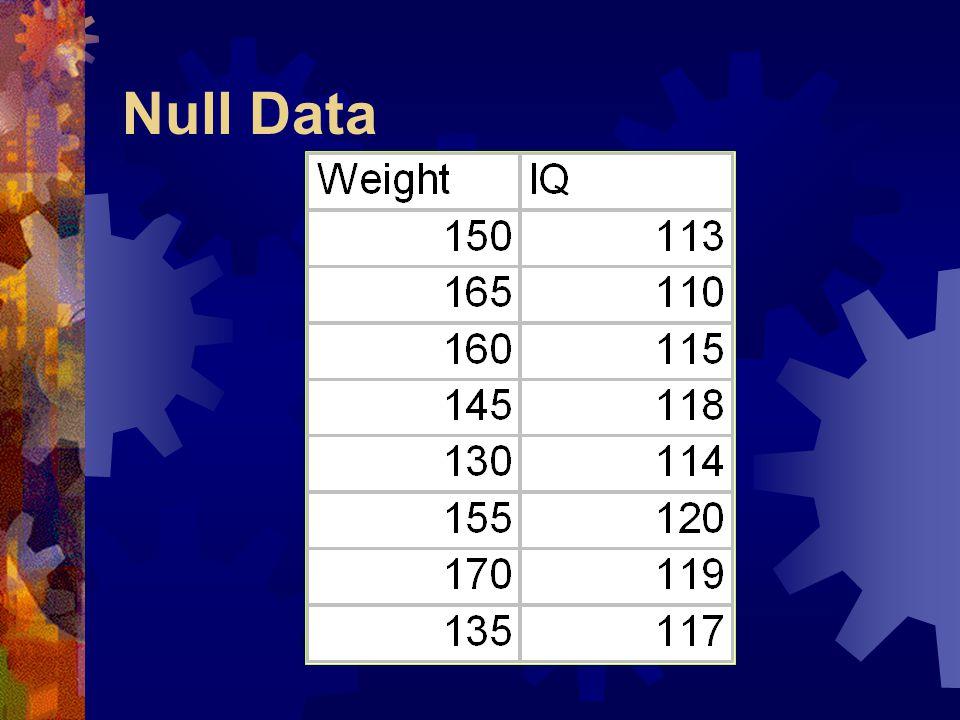Null Data