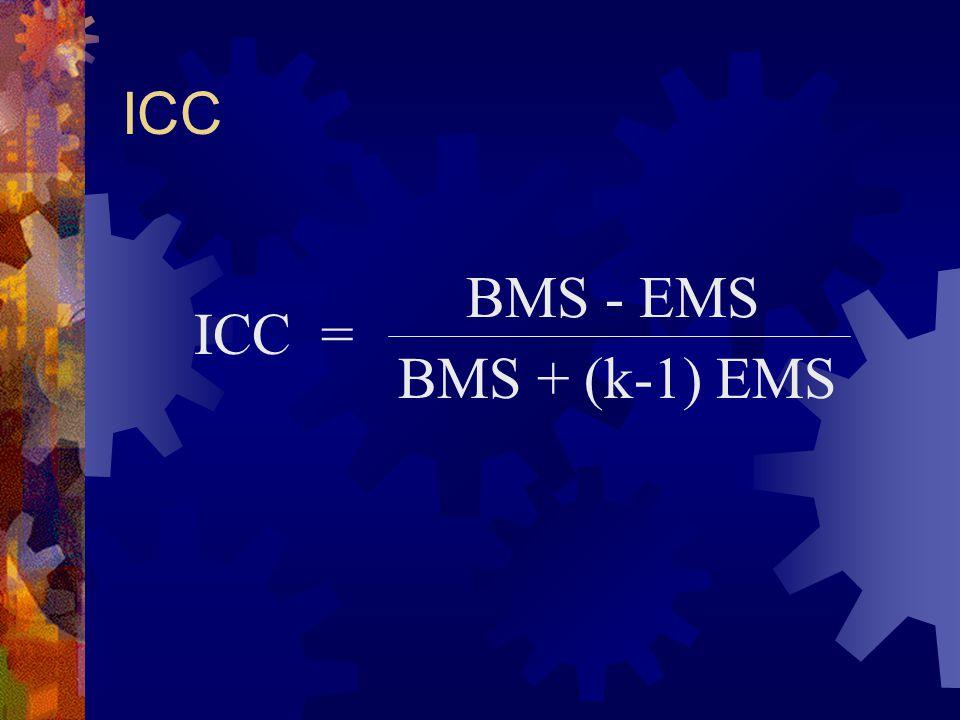 ICC ICC = BMS - EMS BMS + (k-1) EMS