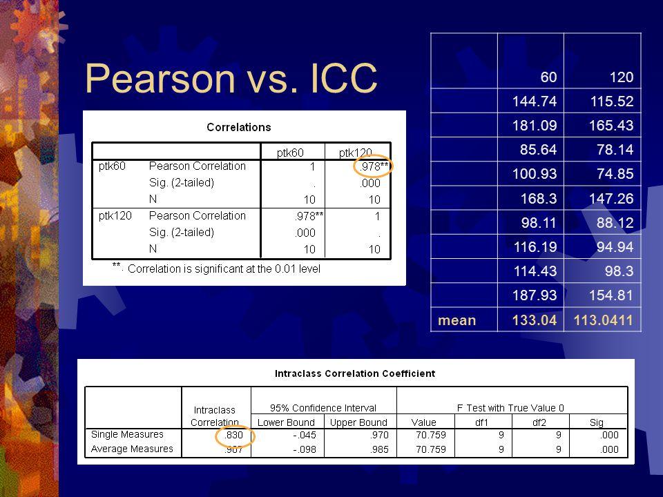 Pearson vs.