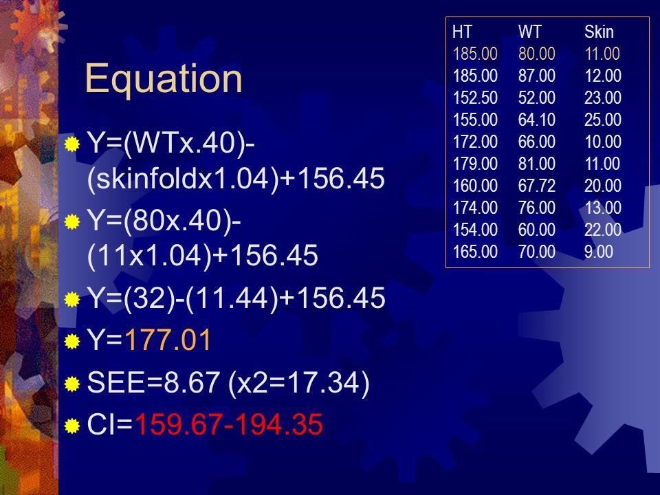 Equation  Y=(WTx.40)- (skinfoldx1.04)+156.45  Y=(80x.40)- (11x1.04)+156.45  Y=(32)-(11.44)+156.45  Y=177.01  SEE=8.67 (x2=17.34)  CI=159.67-194.35 HTWTSkin 185.0080.0011.00 185.0087.0012.00 152.5052.0023.00 155.0064.1025.00 172.0066.0010.00 179.0081.0011.00 160.0067.7220.00 174.0076.0013.00 154.0060.0022.00 165.0070.009.00