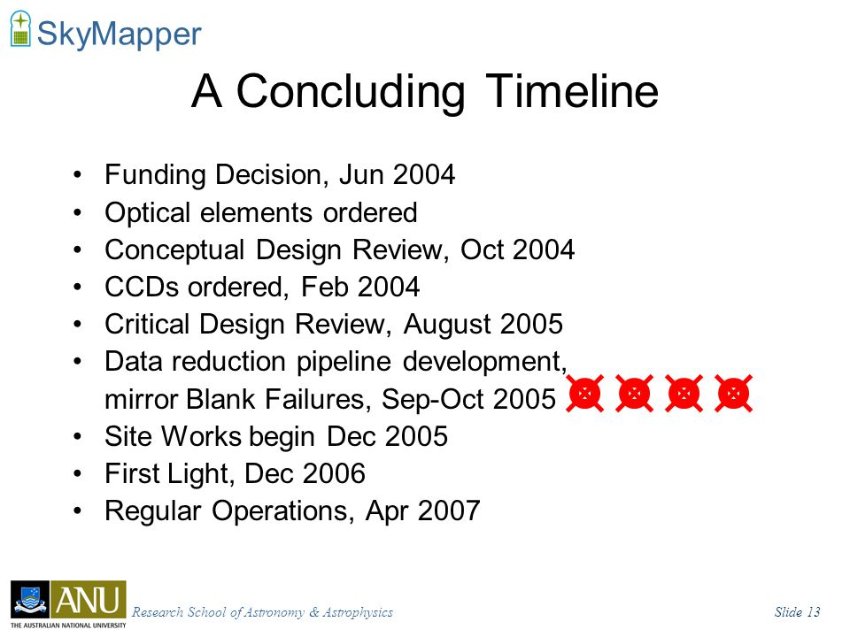 Research School of Astronomy & AstrophysicsSlide 13 SkyMapper A Concluding Timeline Funding Decision, Jun 2004 Optical elements ordered Conceptual Design Review, Oct 2004 CCDs ordered, Feb 2004 Critical Design Review, August 2005 Data reduction pipeline development, mirror Blank Failures, Sep-Oct 2005 Site Works begin Dec 2005 First Light, Dec 2006 Regular Operations, Apr 2007