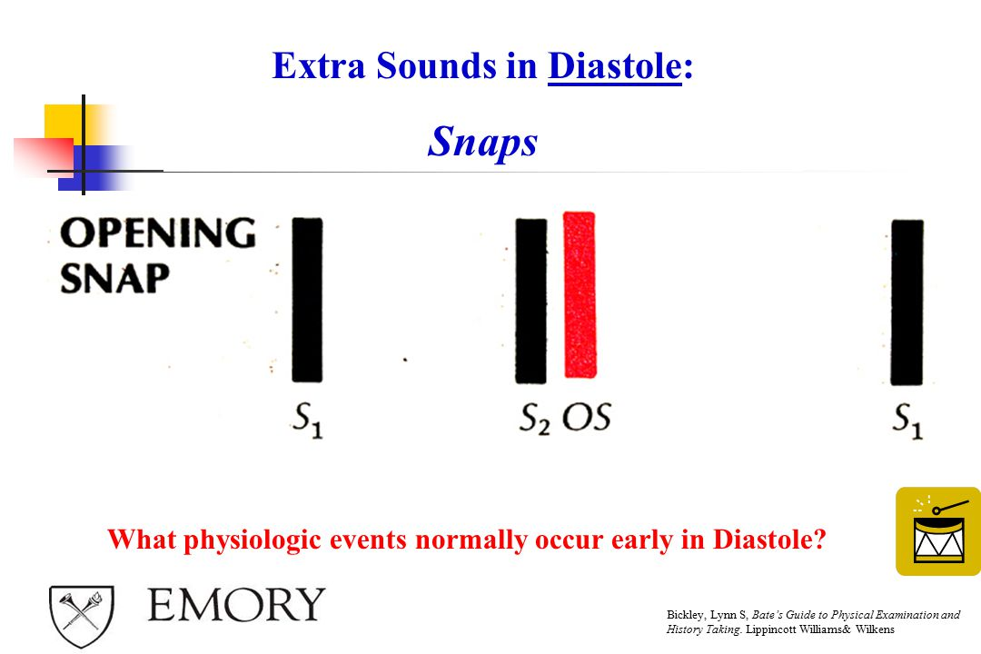 What physiologic events normally occur early in Diastole.
