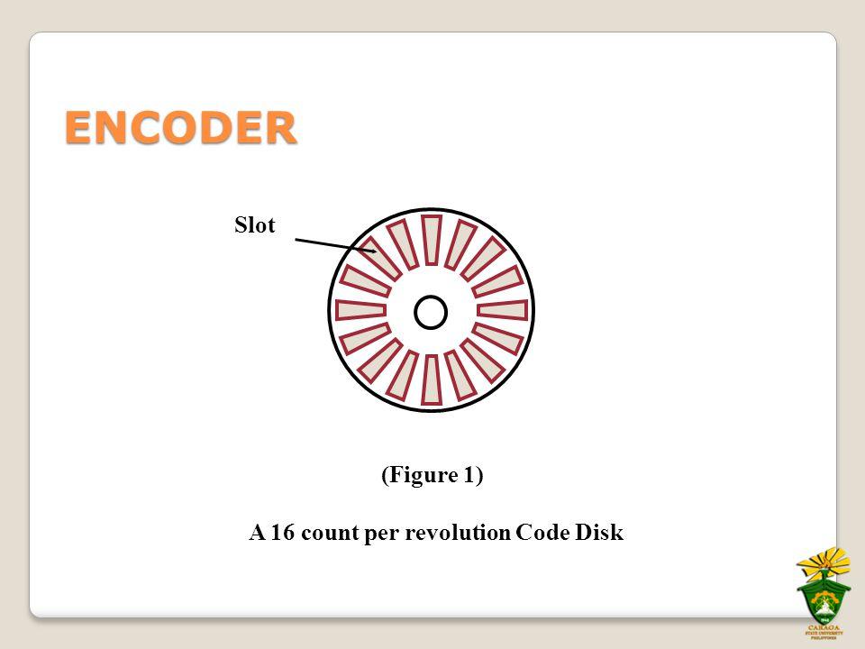 Slot (Figure 1) A 16 count per revolution Code Disk ENCODER