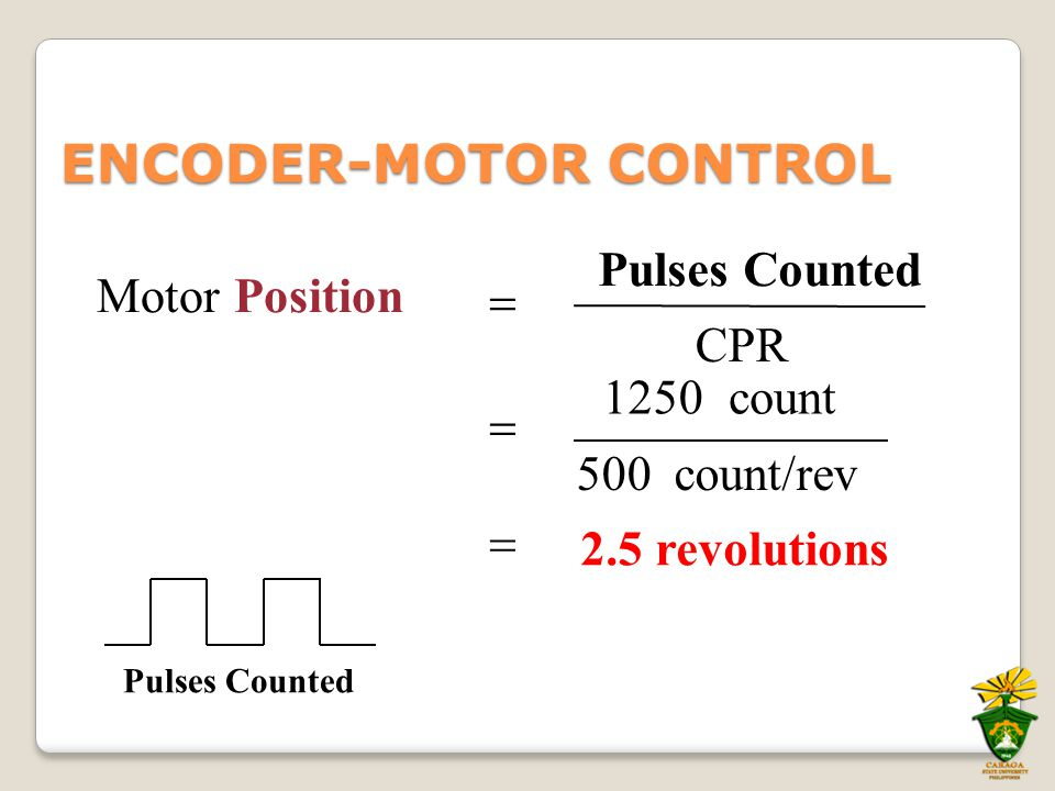 2.5 revolutions  count/rev500 count1250  CPR Pulses Counted Motor Position  ENCODER-MOTOR CONTROL Pulses Counted