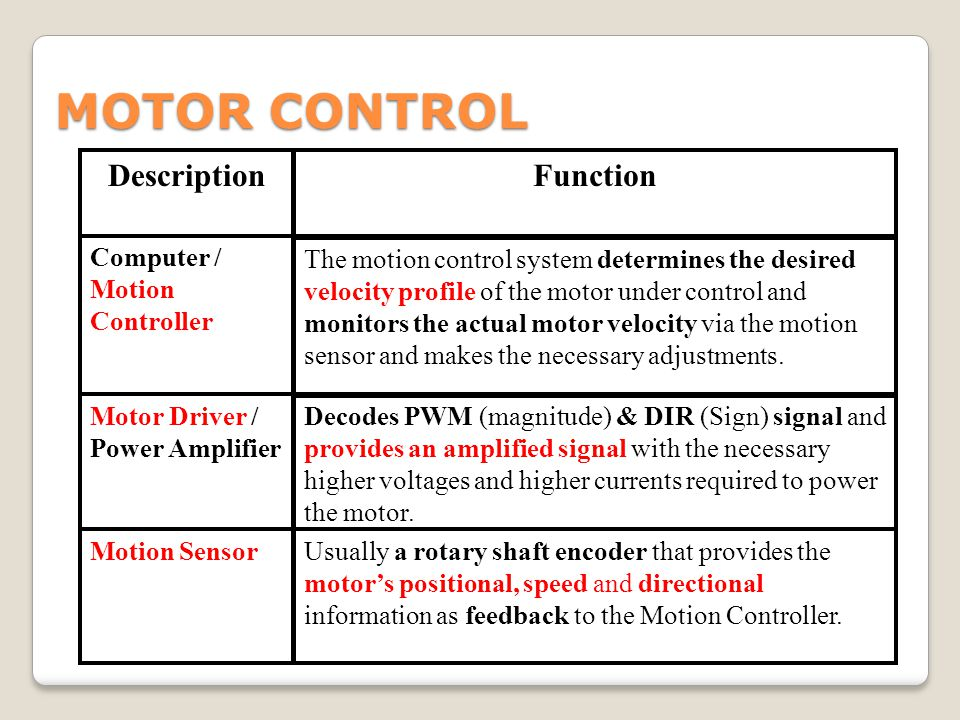 ENCODER A shaft encoder is a sensor that measures the position or rotation rate of a motor's shaft.