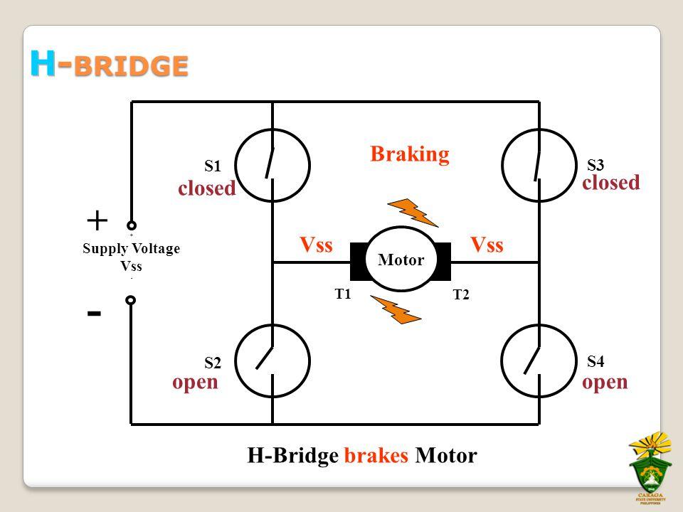 + Supply Voltage Vss - T2 T1 Motor H-Bridge brakes Motor + - S3 open closed S1 S2 closed open Braking S4 Vss
