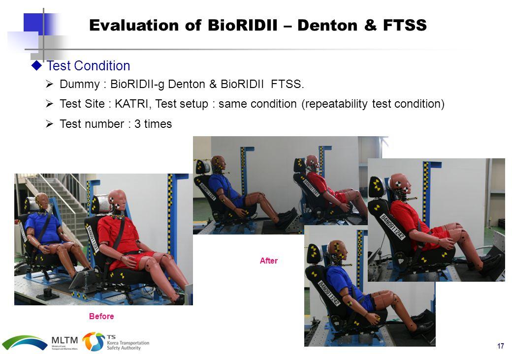 17 Evaluation of BioRIDII – Denton & FTSS  Test Condition  Dummy : BioRIDII-g Denton & BioRIDII FTSS.