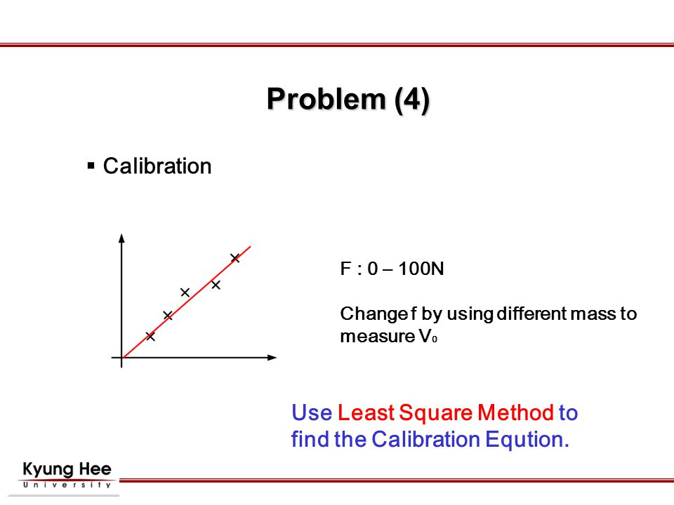  Calibration F : 0 – 100N Change f by using different mass to measure V 0 Use Least Square Method to find the Calibration Eqution.