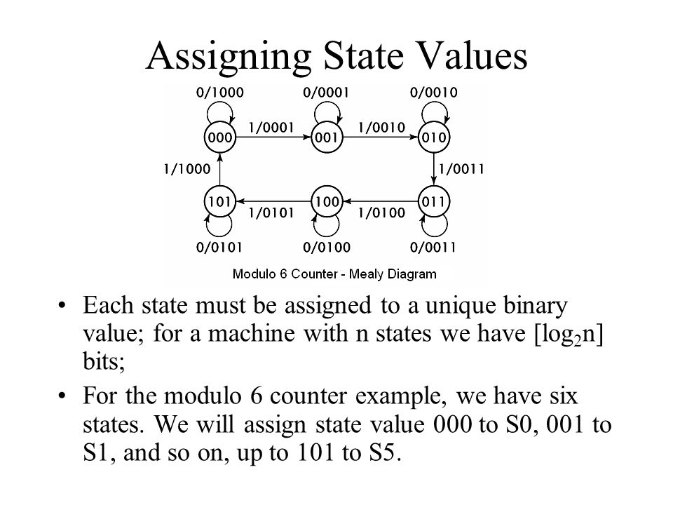 Modulo 6 Counter System Outputs (ii) It is possible to generate the system outputs using a lookup ROM The inputs of the lookup ROM are the present states and the system inputs.